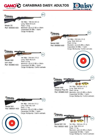 arms air rifles DAISY CARABINS: ADULTS