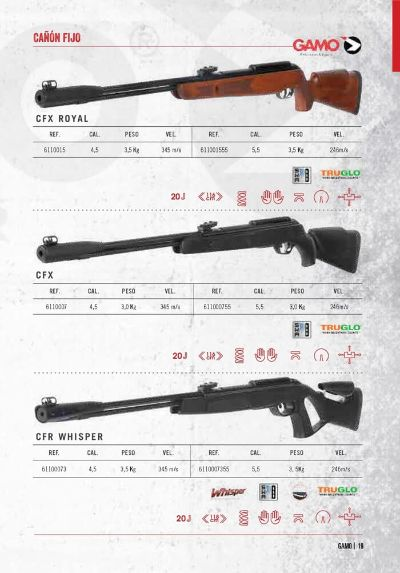 arms air rifles CARBINES CFX ROYAL