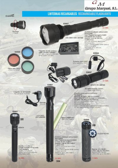 camping and survival RECHARGEABLE FLASHLIGHTS
