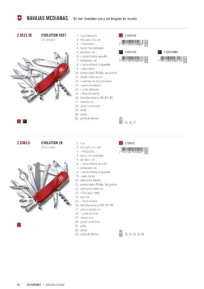multiusos VICTORINOX EVOLUTION
