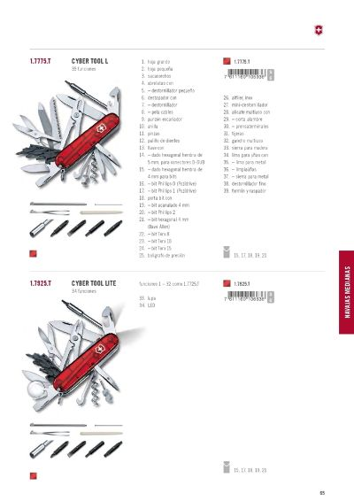multiusos VICTORINOX CYBERTOOL