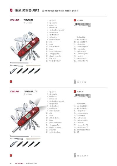 multipurpose penknives VICTORINOX TRAVELLER